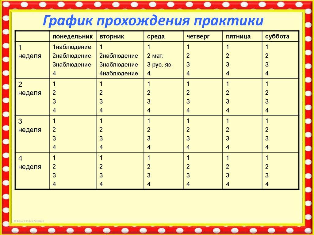 график прохождения практики в школе