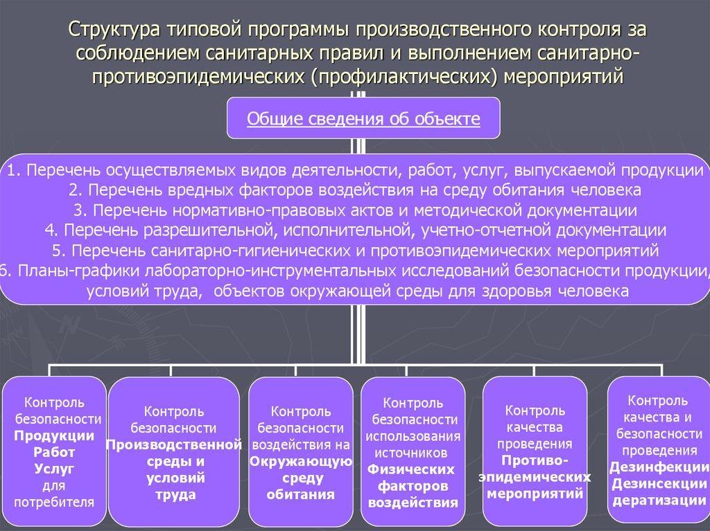 Бланк сведения о предприятии в экологию