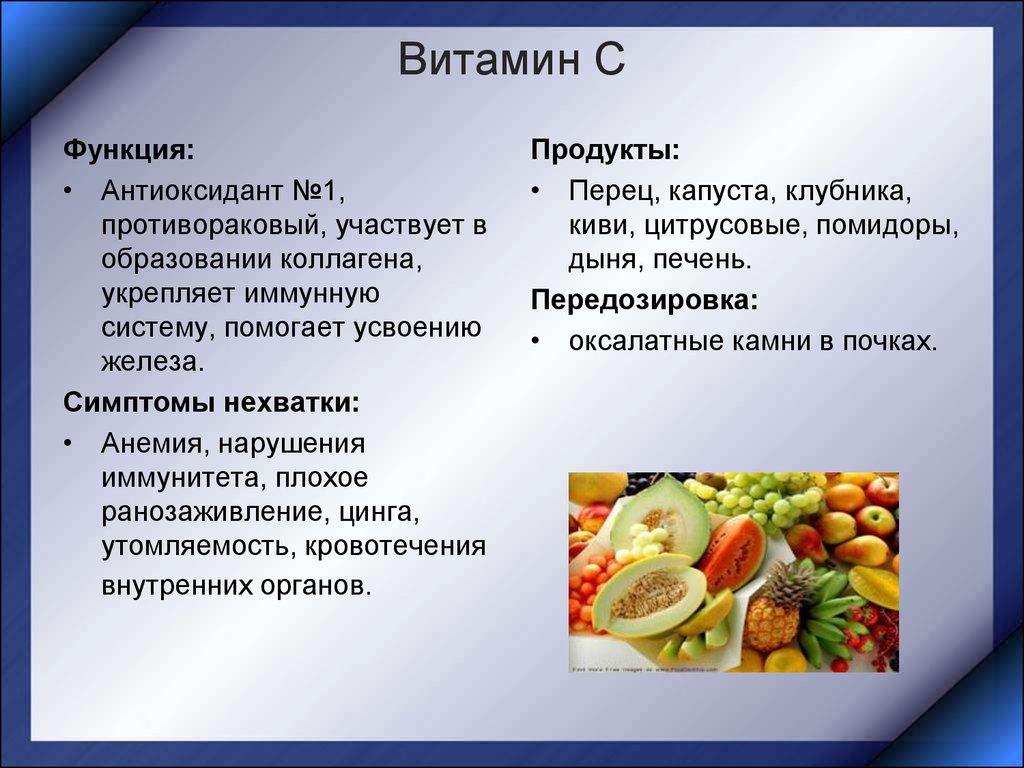 витамин б с нистатином