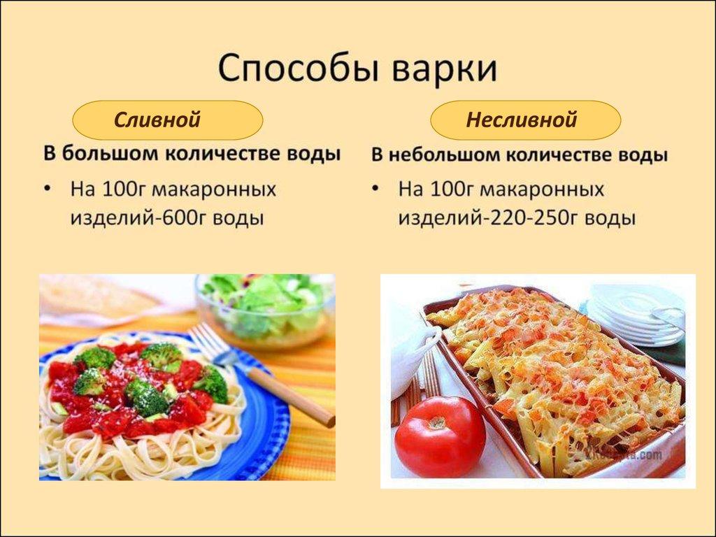 Как приготовить котлеты в духовке фото и пошаговый рецепт