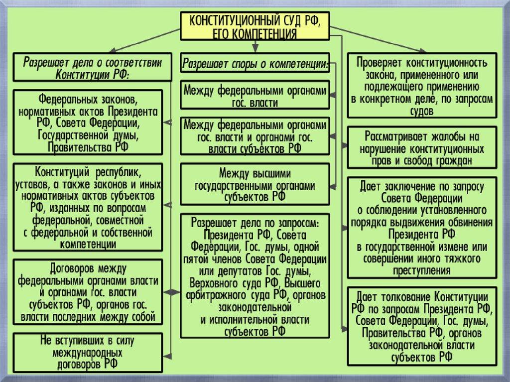 Главная - Министерство иностранных дел Российской Федерации