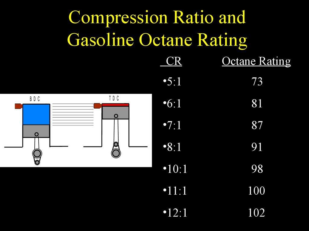 Engine Components And Operation презентация онлайн