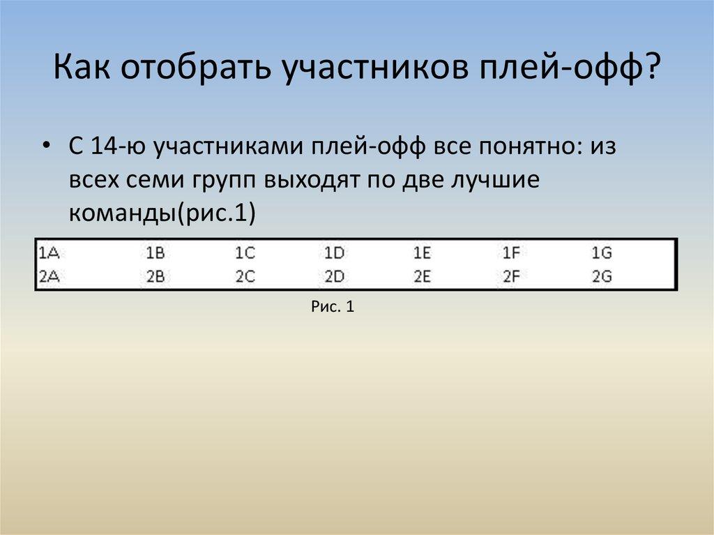 Зимняя резину для внедорожника рейтинг