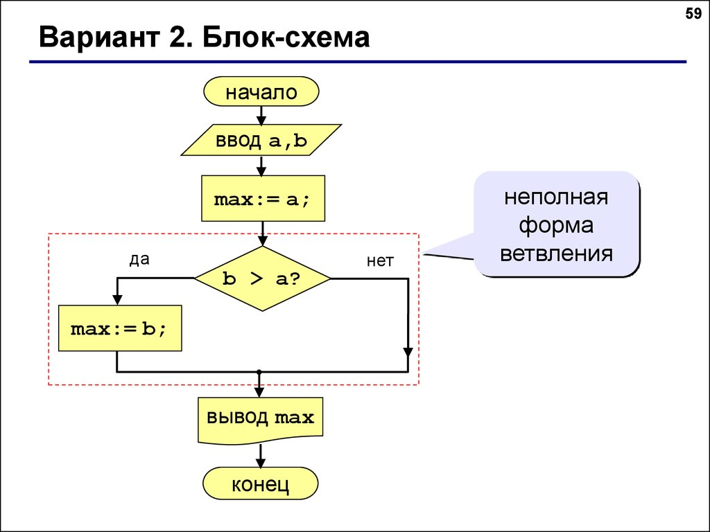 программирование на языке высокого уровня курсовая