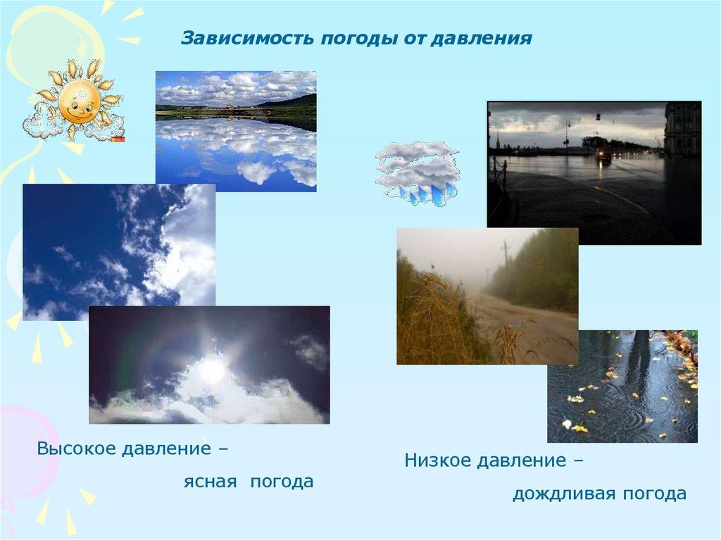 Погода в ларнаке в июне отзывы