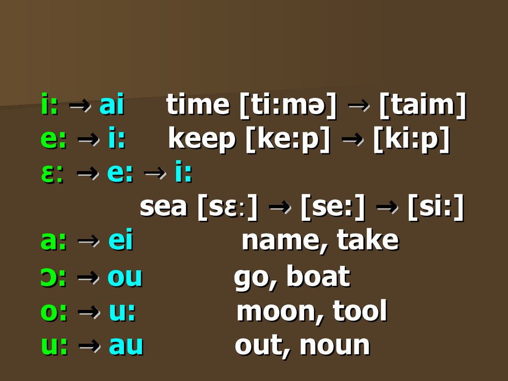 i: → ai time [ti:mə] → [taim] e: → i: keep [ke:p] → [ki:p] ɛ: → e: → i: sea [sɛ:] → [se:] → [si:] a: → ei name, take ɔ: → ou go, boat o: → u: moon, tool u: → au out, noun