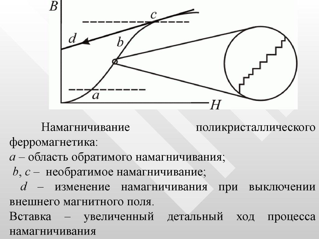 схема устройства мейснера