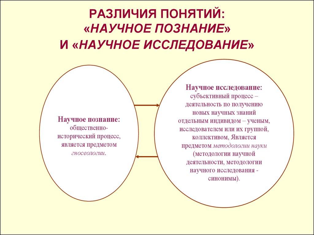 Презентация методических объединений в школе