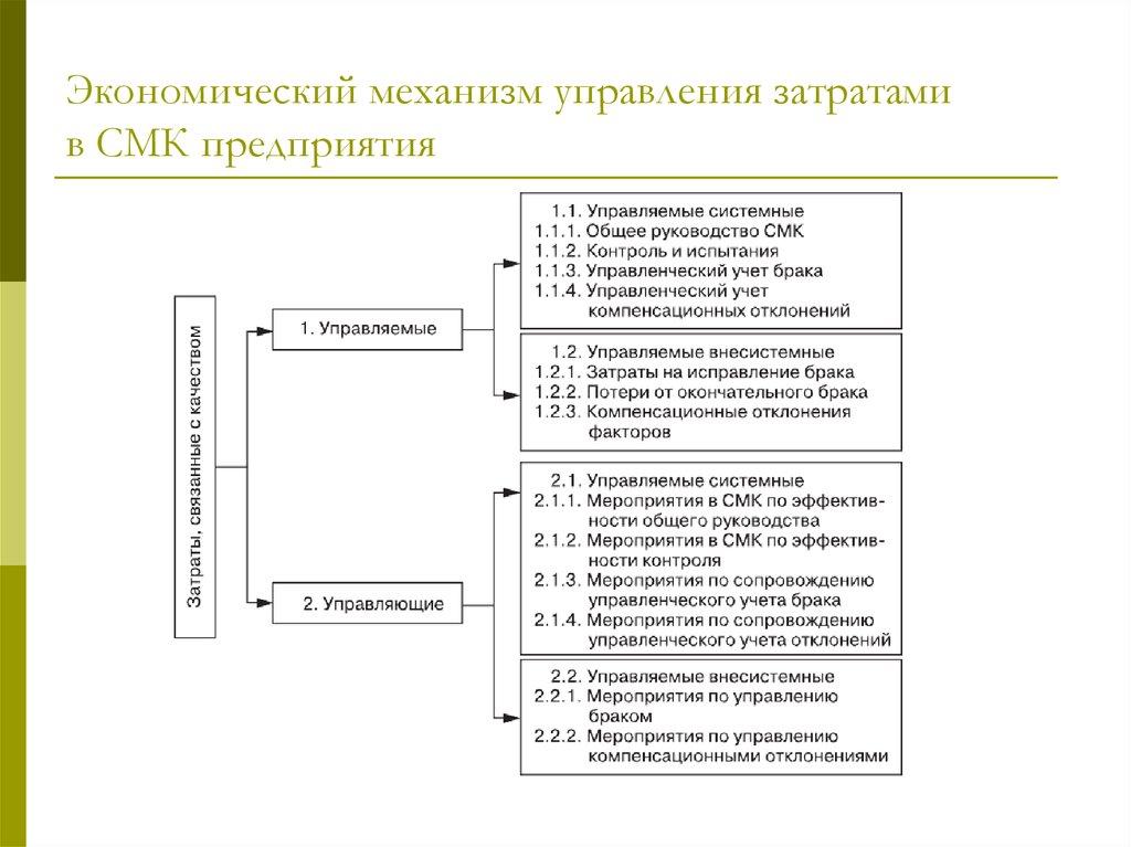 Управление качеством продукции на предприятии Реферат  Качество продукции на предприятии реферат