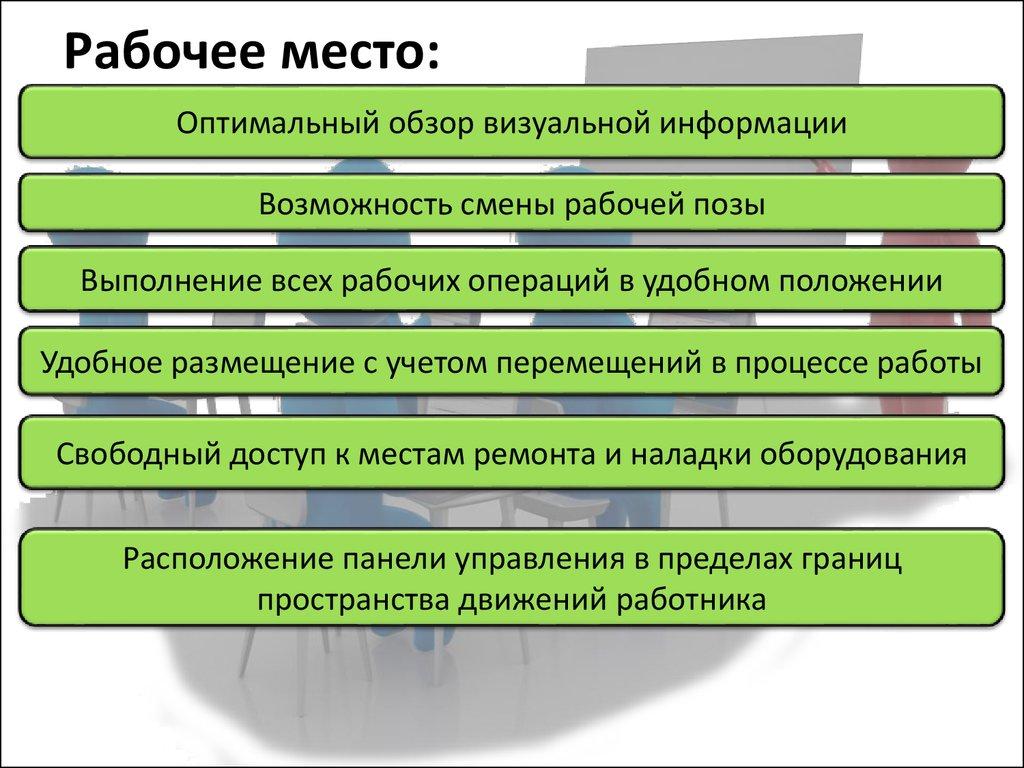 техника безопасности на производстве презентация