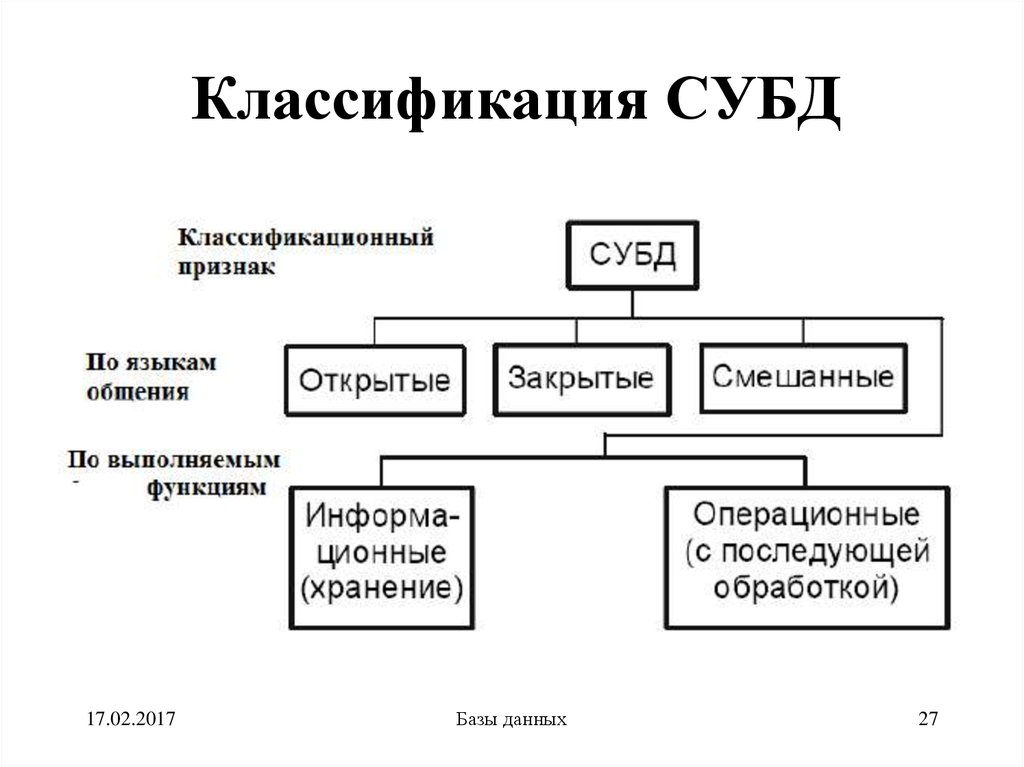 База рефератов управление