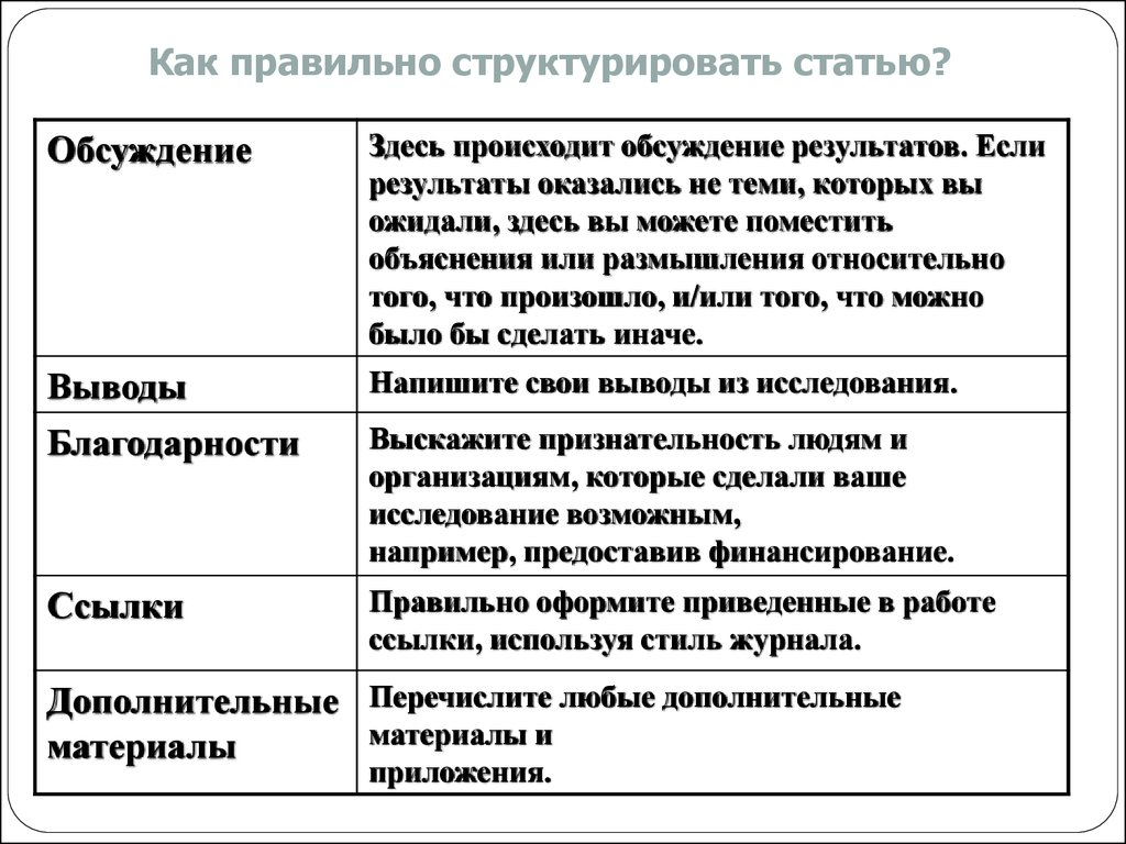 Заказать запчасти для автомобиля в казахстане