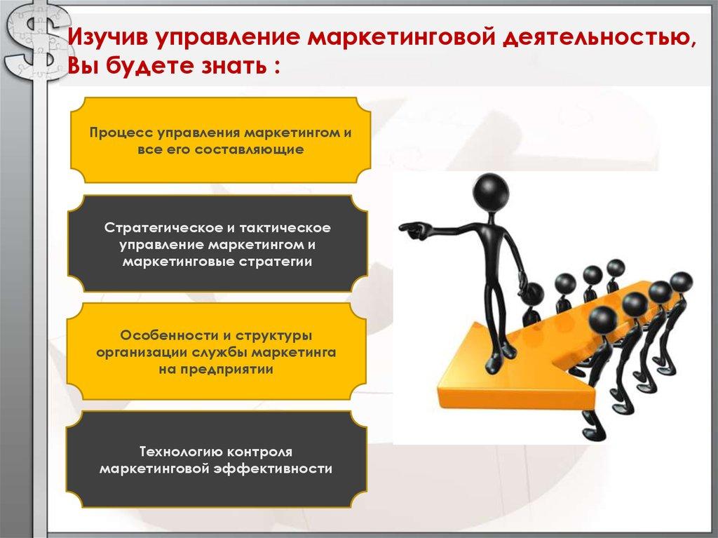 презентацию по комплекс маркетингу