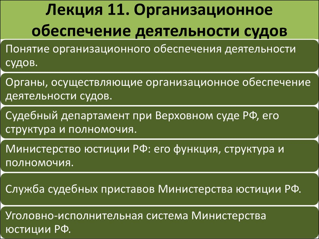 КОДЕКС КОСТРОМСКОЙ ОБЛАСТИ ОБ
