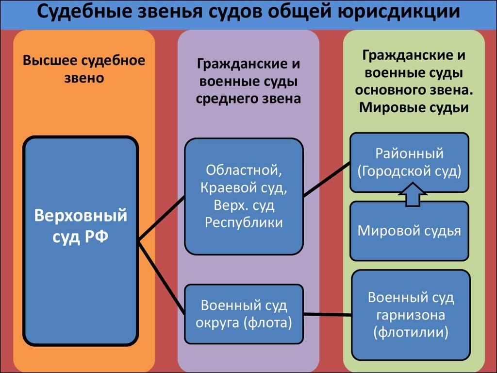 Гуценко к. Ф. , ковалев м. А. Правоохранительные органы [pdf] все.