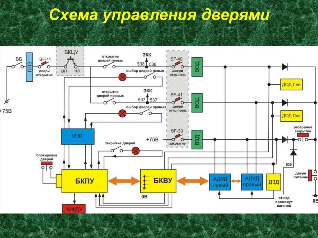 Электровоз ВЛ10  poezdvlcom