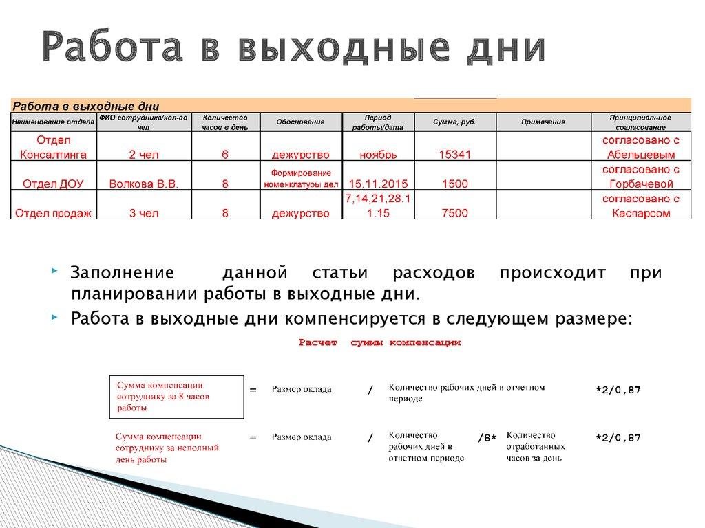Объявления ханты-мансийск работа всероссийская доска промышленных объявлений