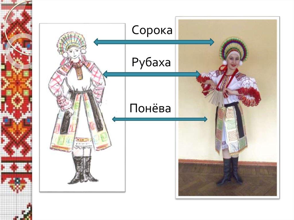 Праздничный Русский Женский Народный Костюм С Доставкой