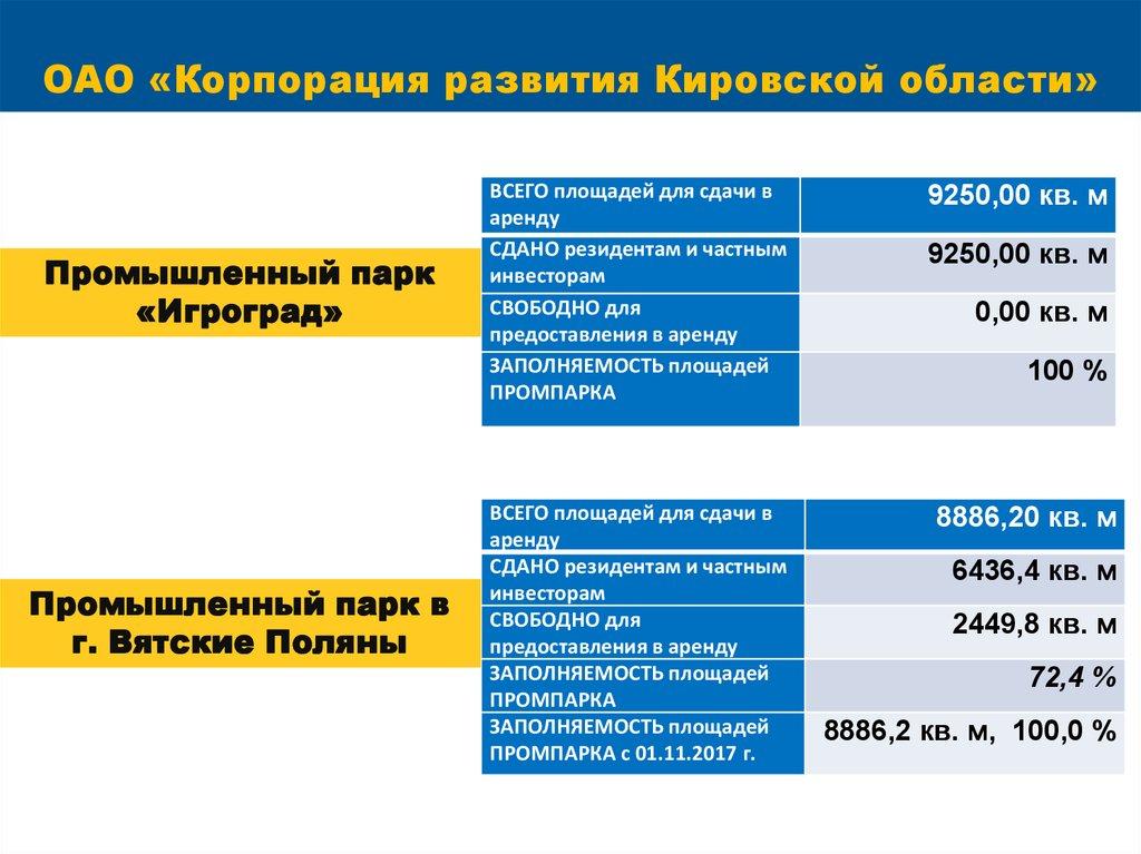 Государственная поддержка малого бизнеса в 2017 году