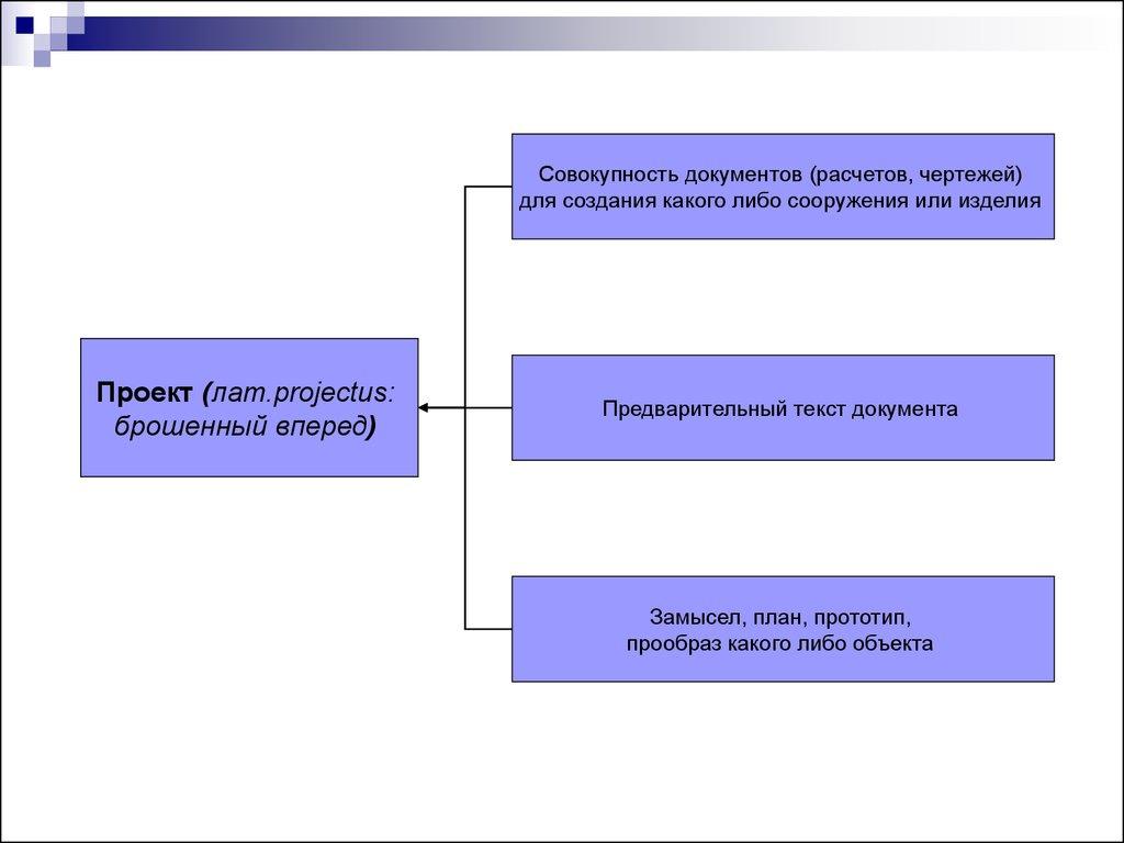 Логическая схема учебный процесс