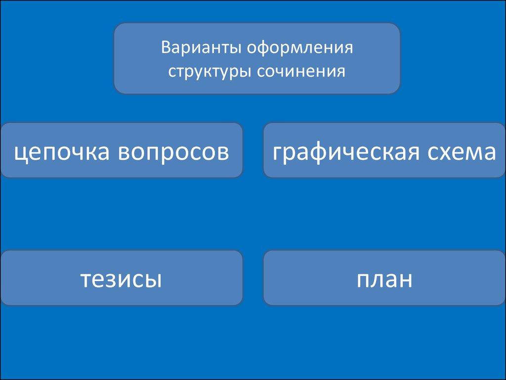 Сочинение рассуждение 8 класс по русскому языку темы