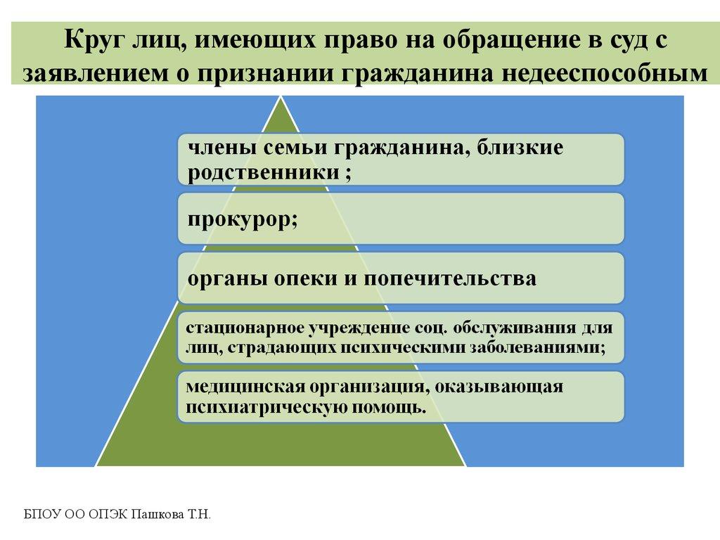 Переподготовка и повышение квалификации персонала кадров