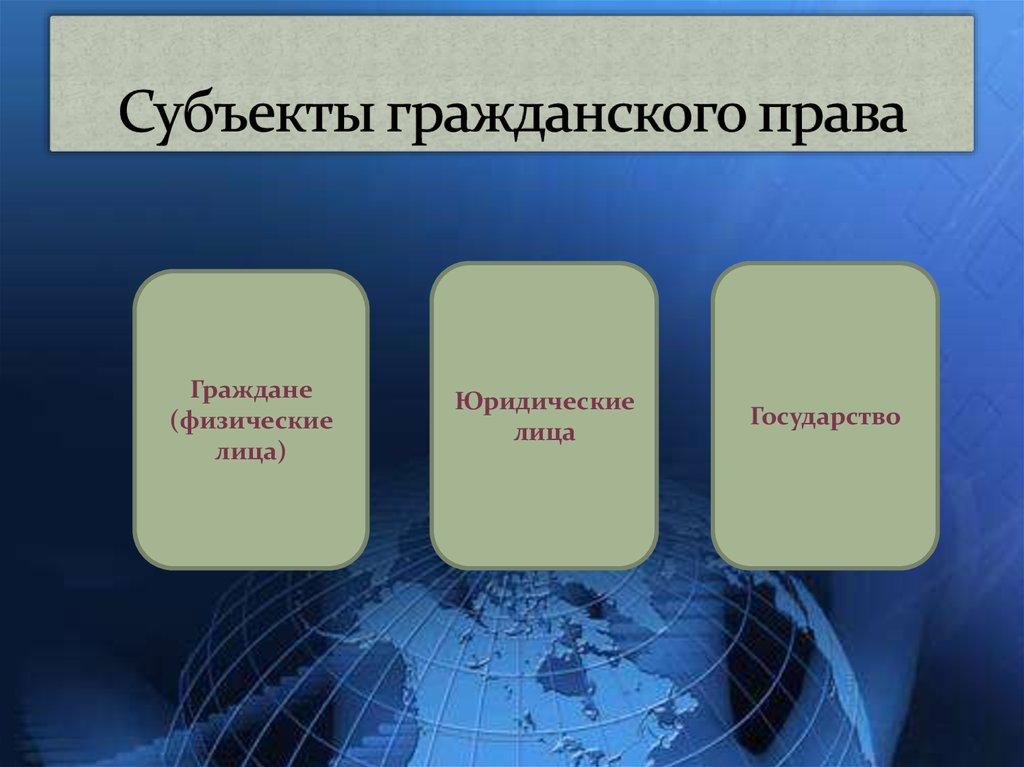 субъекты гражданского права в схемах