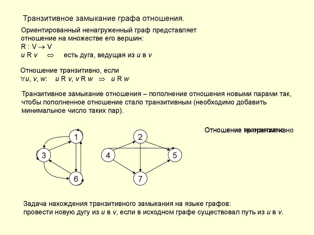 презентация алгоритм форда беллмана
