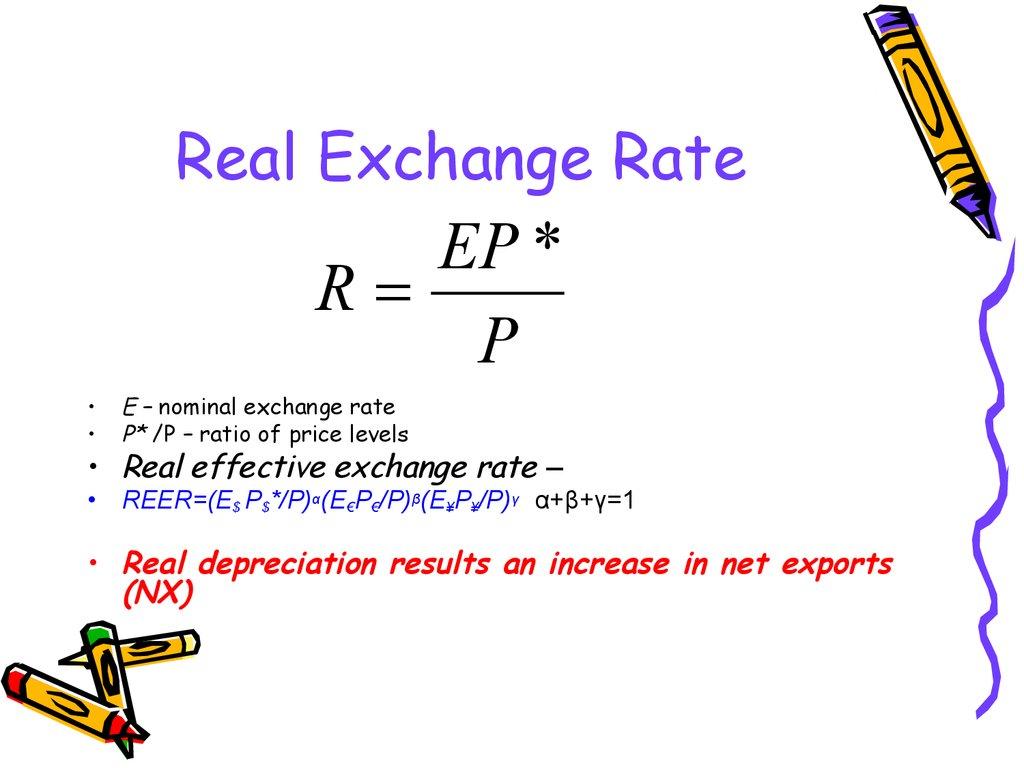 Nominal Annual Interest Rate Formulas: