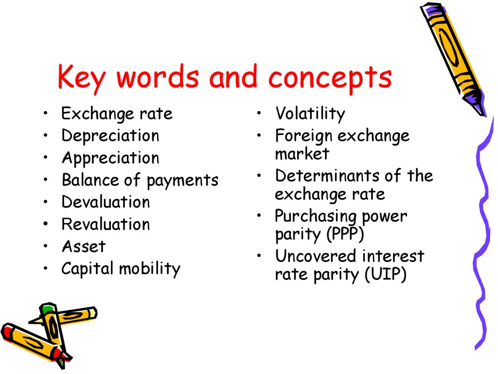 Determination of Foreign Exchange Rates: 3 Theories