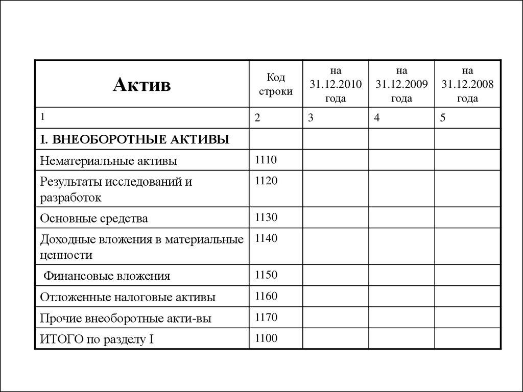 Журнал Консультант бухгалтера  Бухгалтерский и