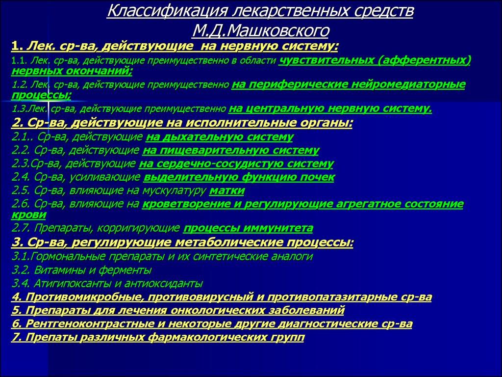 Антианемические препараты: классификация лекарственных средств 30