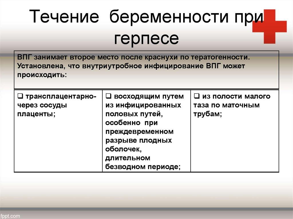 Вирусная инфекция - online presentation