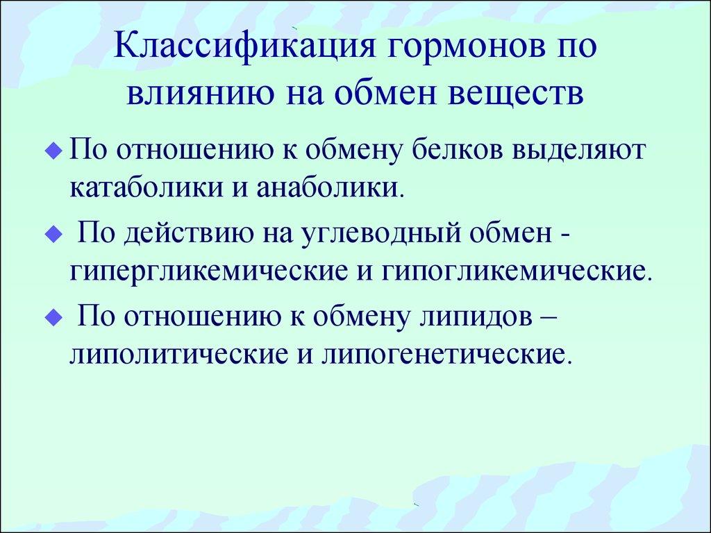 классификация статинов по генерациям