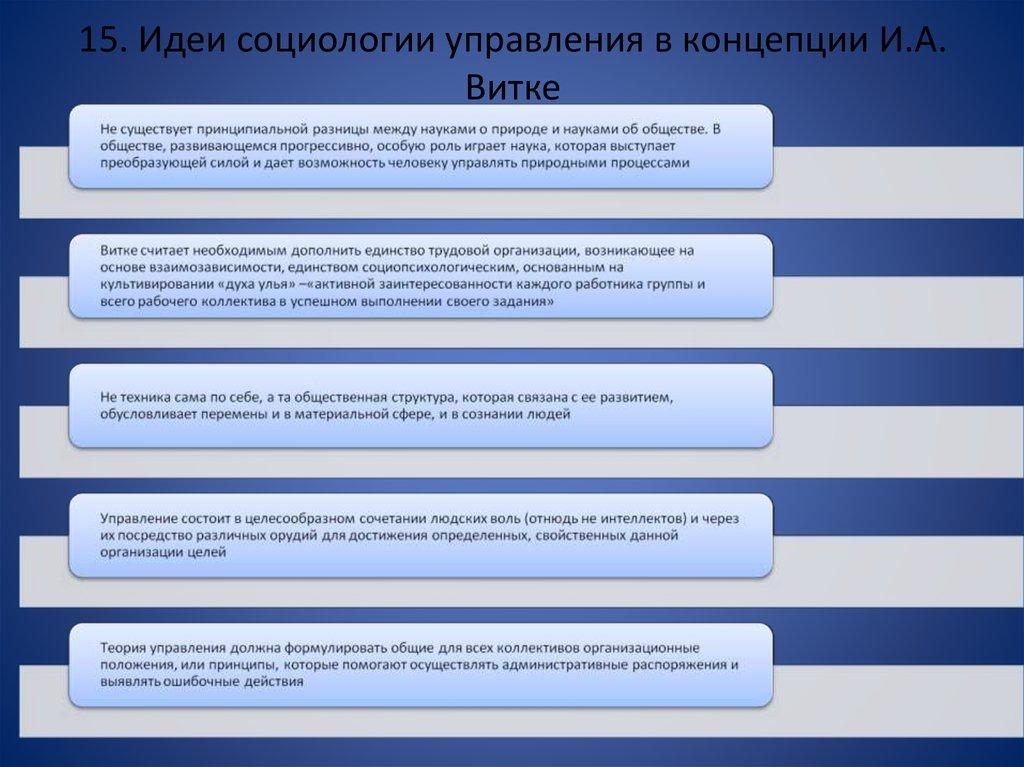 социология управления объект и предмет презентация