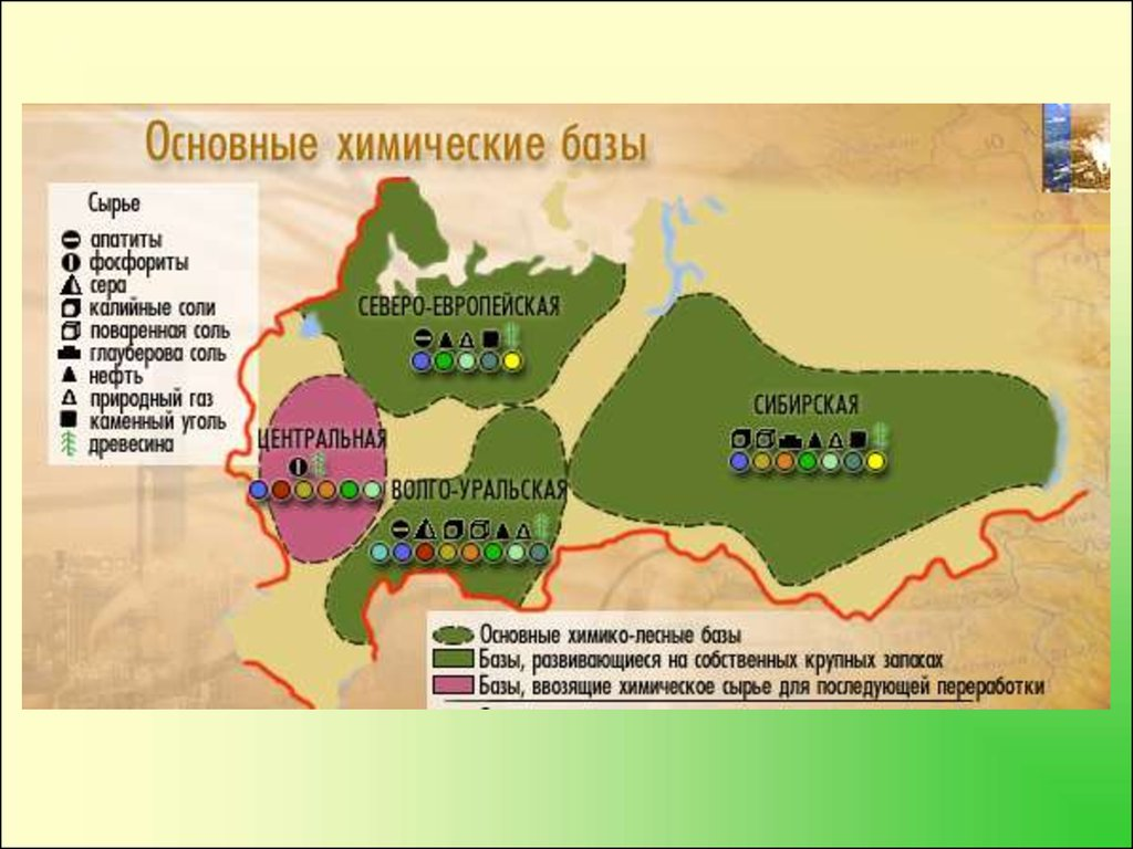 легкая и пищевая промышленность россии презентация 9 класс география
