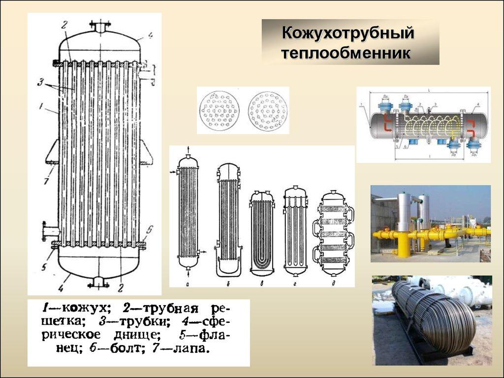 Кожухотрубные теплообменники марки засорен теплообменник кондиционера
