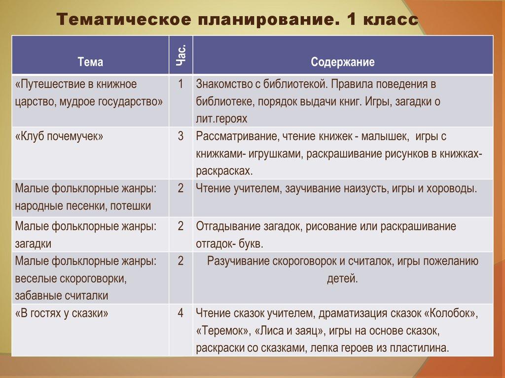 работа в интернате для детей сирот вакансии москва