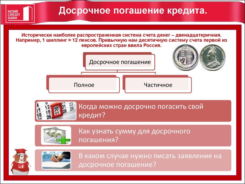 Банк «Хоум кредит»