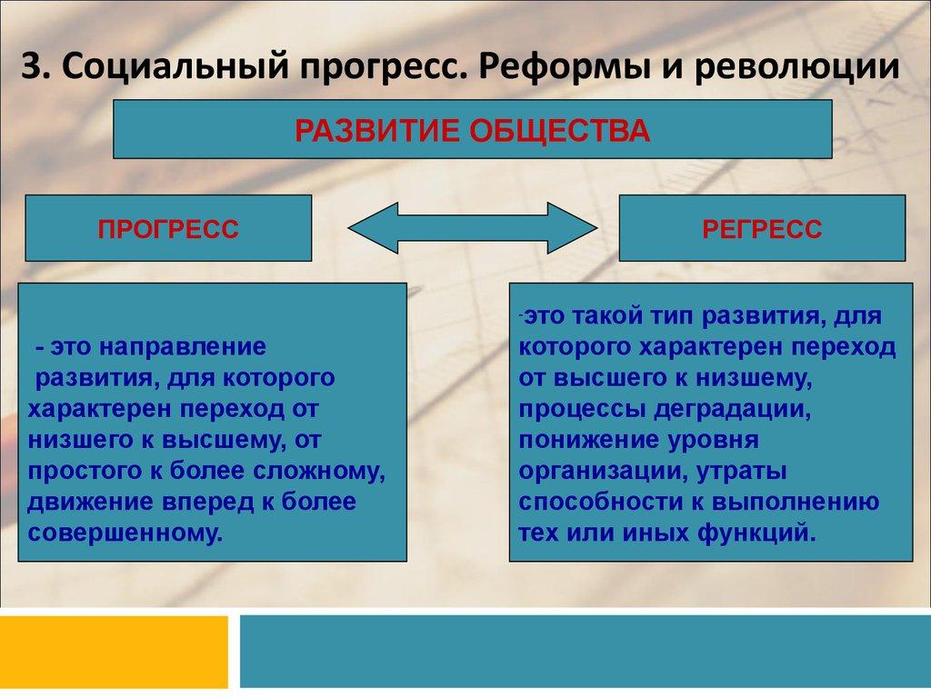 Таблица по обществу 8 класс реформы революции и признаки