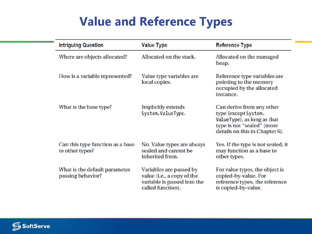 Create or update a cross-reference
