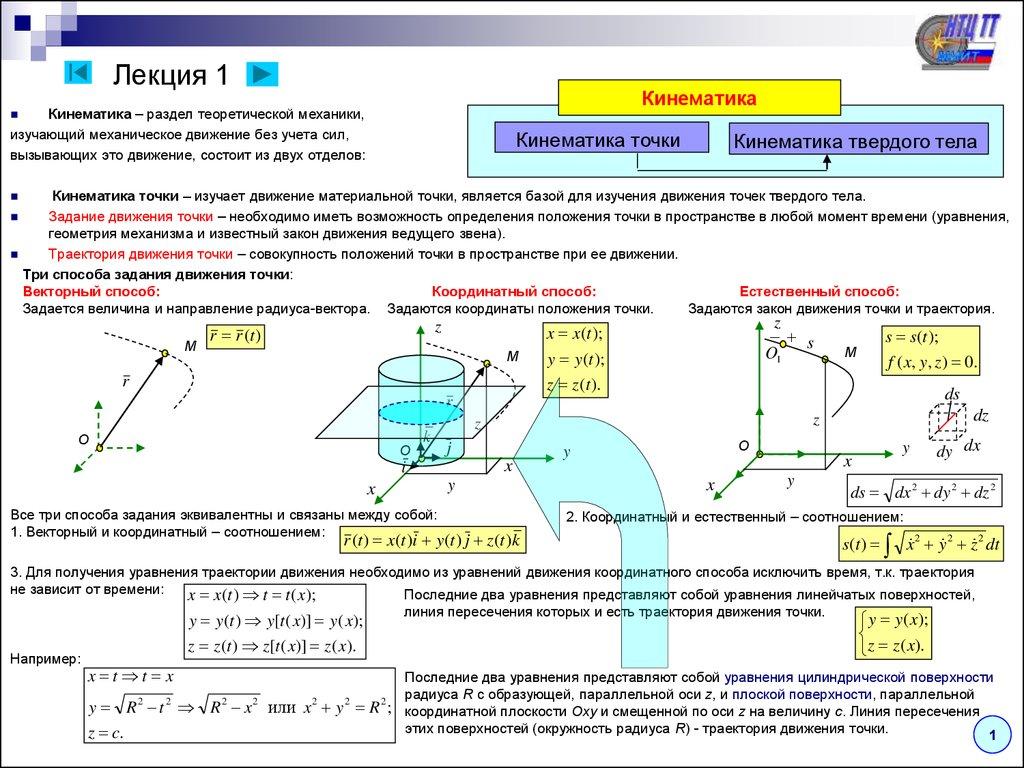 Biocontrol Potential and its