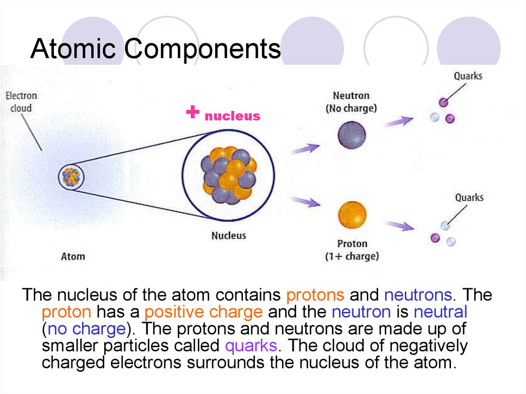 An introduction to nuclear fusion