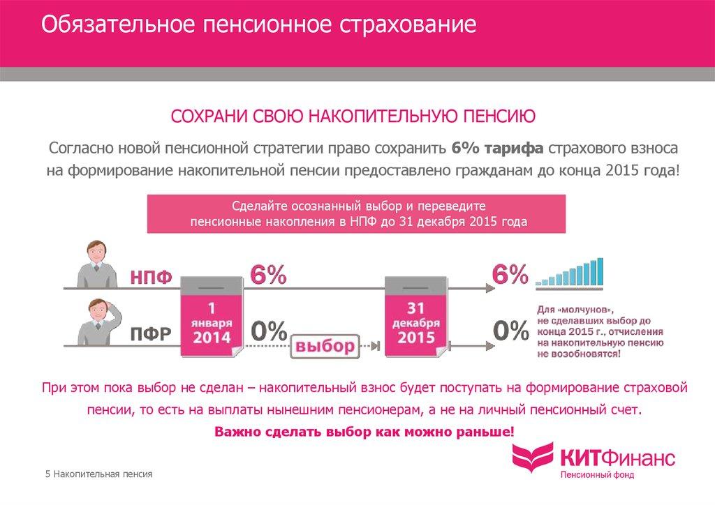 (сохранение) как сохранить накопительную часть пенсии 2015 Заветах Ильича
