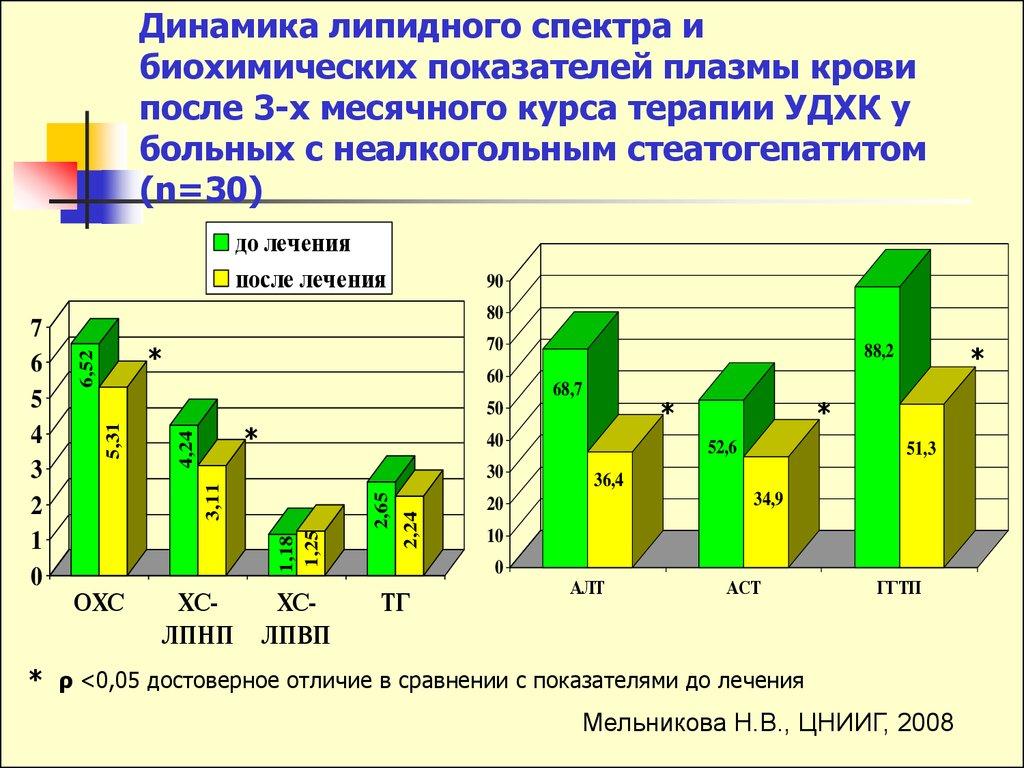 Расшифровка анализа крови общий у новорожденных таблица