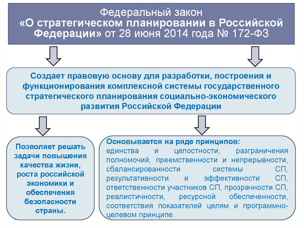 государственных решений курсовая работа