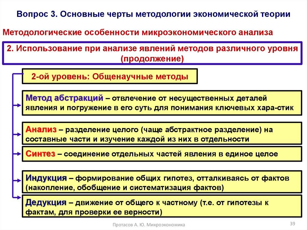 Учебник Микроэкономика Пиндайк Р.С., Рубинфельд Д.Л., 2001