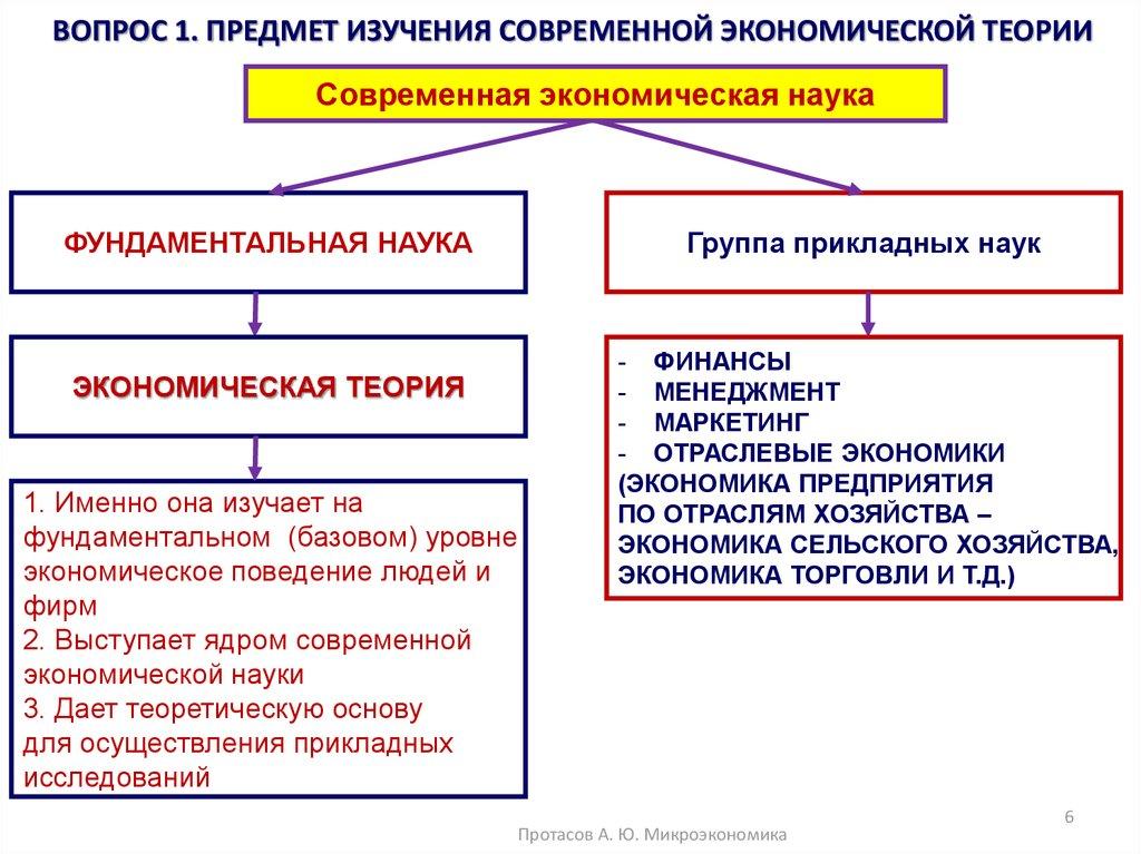 баканов м и теория экономического анализа: