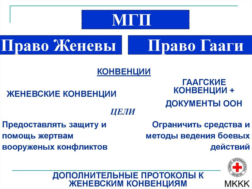 Женевские конвенции 1949 года женевская конвенция (i) об улучшении участи раненых и больных в армиях