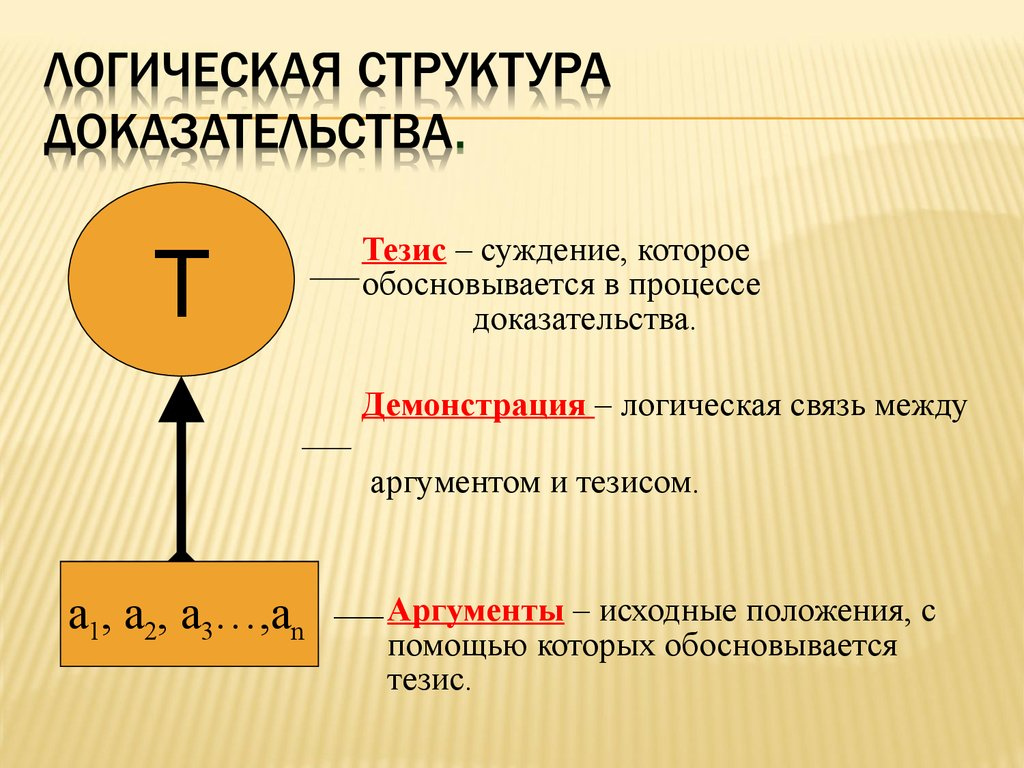 Thesis Proposition